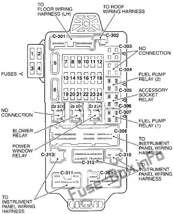 Instrument panel fuse box diagram Chrysler Sebring (Coupe