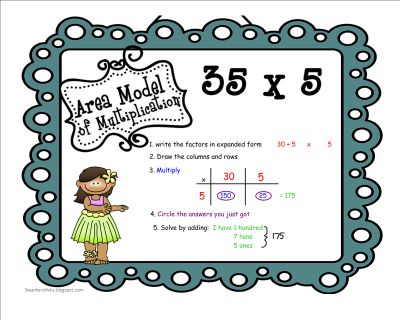 Mental Math Strategy: Area Model of Multiplication.  Free video, poster, and wks.