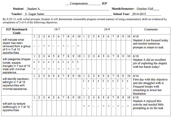 This website provides FREE data sheets for collecting behavioral goals data on students.