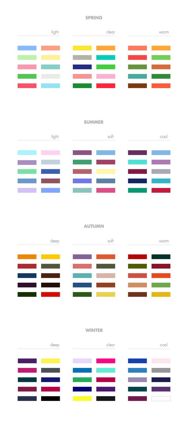 Colour Analysis Part 2: A Complete Guide to Your Colours. 12 types of color palettes.