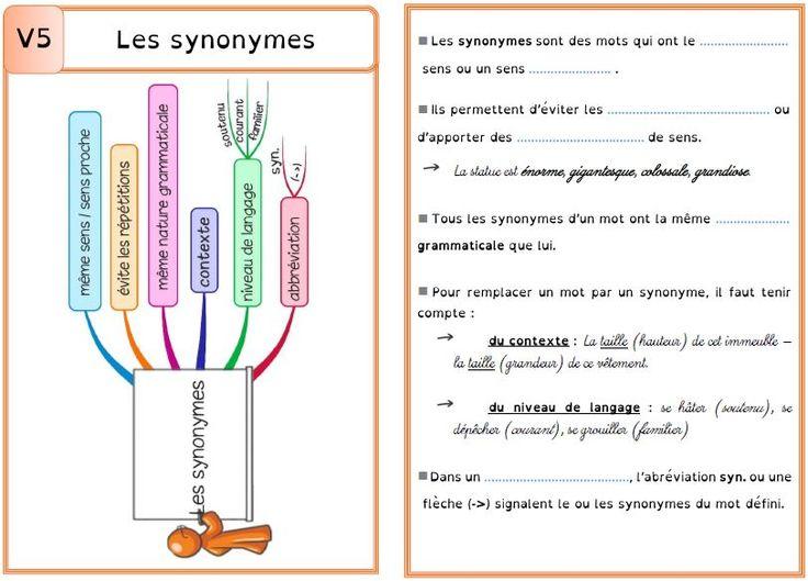 as 25 melhores ideias de les synonymes no pinterest