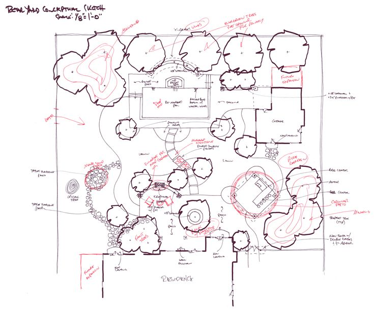 Landscape design sketch plans technical drawings for Garden design sketches