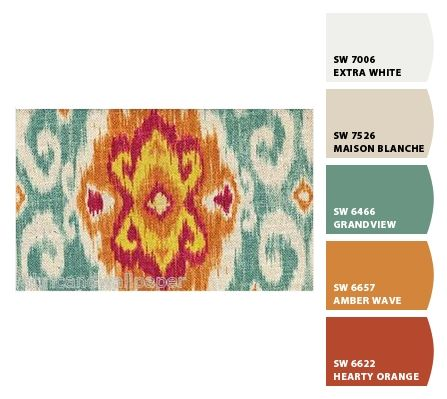 Chip It - Sherwin-Williams ikat fabric colors