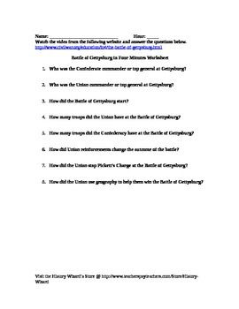 """This video worksheet allows students learn about the Battle of Gettysburg. The video clip is only four minutes long, but it is packed full of information that will keep your students engaged.  This video worksheet works great as a """"Do Now Activity"""" or as a complement to any lecture or lesson plan on the Civil War."""