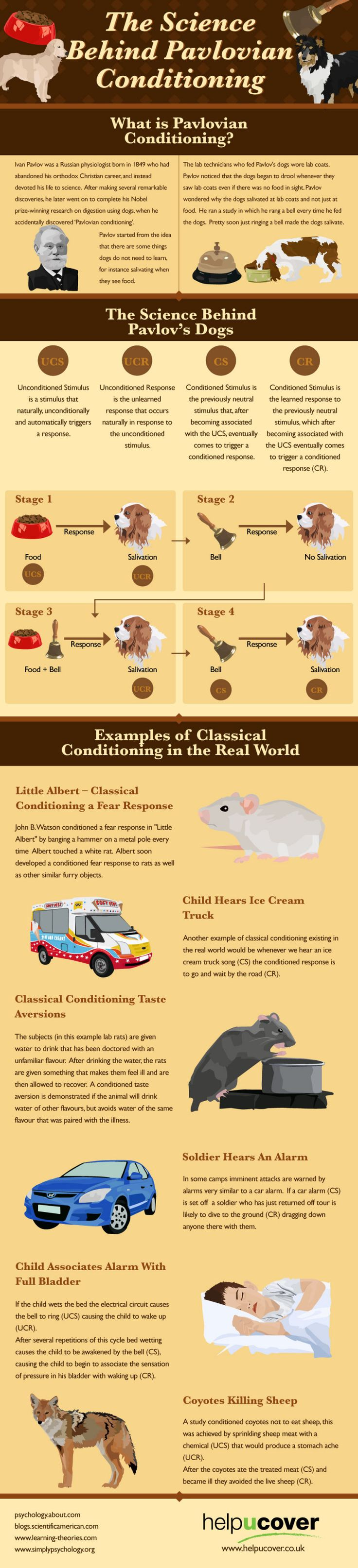 The science behind Pavlovian conditioning [infographic]