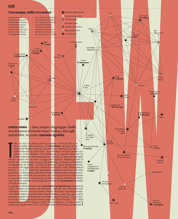literary map of david foster wallace