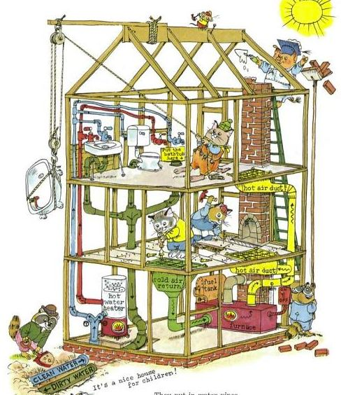 Richard Scarry illustrations got me interested as a kid in how things work