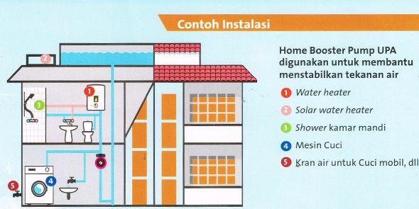 Harga Biaya Jasa Instalasi Water Heater Air Panas dingin Hotel - Rumah Sakit - Motel - Rumah Tinggal - Gedung - Villa Solahart – Wika Swh & Ariston Jual Pipa PPR - Rifeng – Tembaga - Wafin Tigris Harga Distributor Resmi Untuk Instalasi Air Panas Harga Murah dari Cv Fikri Mandiri Jaya Teknisi Handal Berpengalaman. Instalasi pipa air panas perlu dibuat khusus. Inilah material dan cara pemasangan yang tepat agar Anda tak terancam bencana.