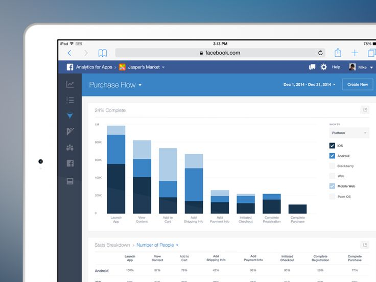 Analytics for Apps Navigation