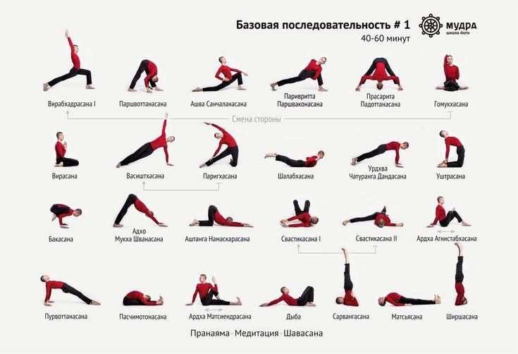 йога асаны с названиями в картинках распечатать того что