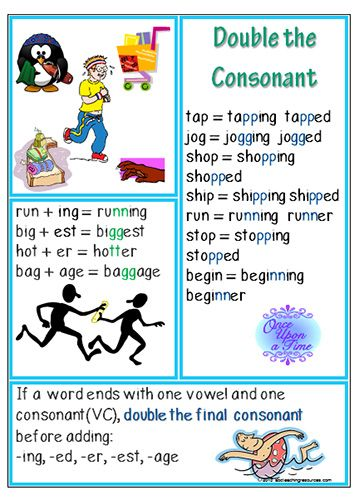 PHONOLOGICAL AWARENESS | Double the Consonant Spelling Rule Chart. FREE at www.abcteachingresources.com