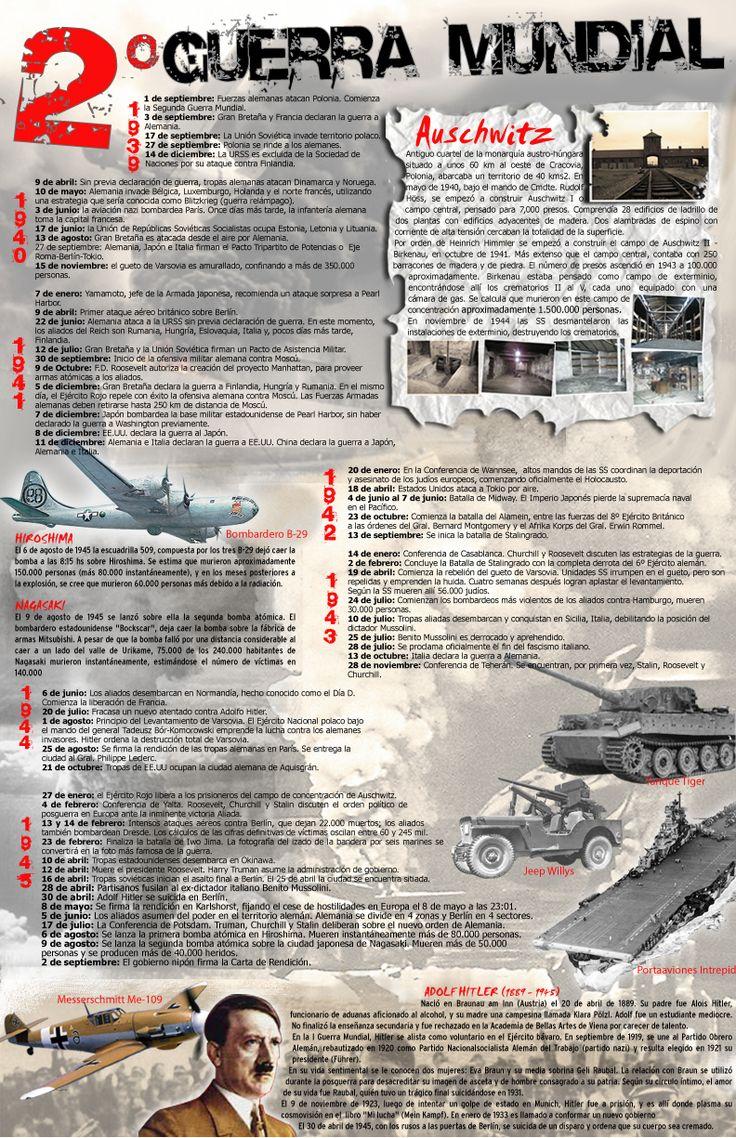 Infografía sobre la II guerra mundial                                                                                                                                                     Más