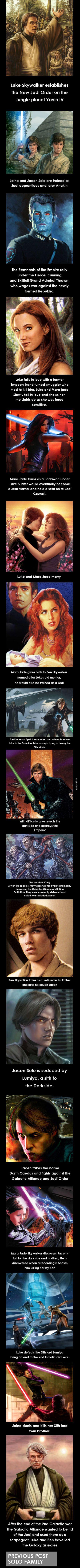 Star Wars History Skywalker Family (Pre Disney)