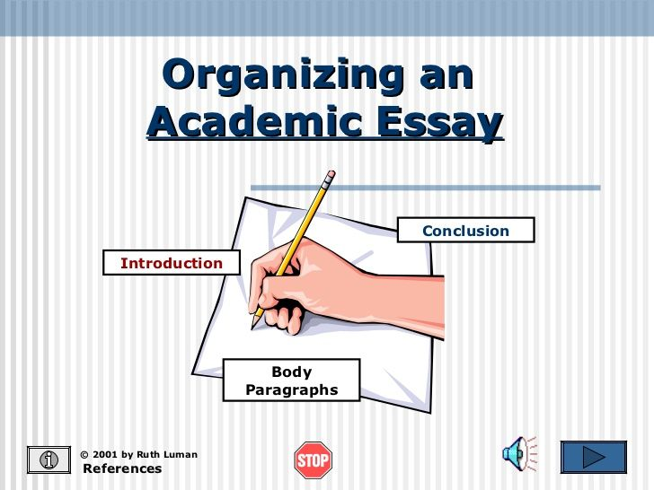 best academic writing for beginners images  parts of an essay introduction essay