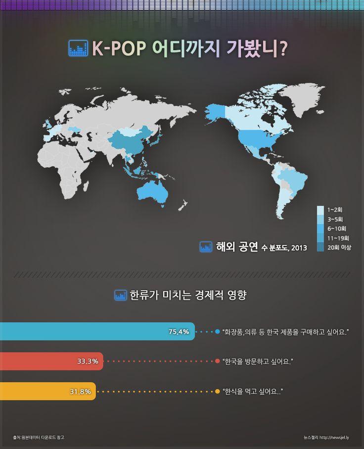 K-pop, 어디까지 가봤니? K-pop을 말하는 4가지 이야기