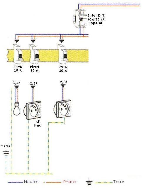 plan qualité chantier wetzikon