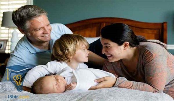تعبير عن الاسرة للصف السابع و للصف الخامس الابتدائي ايضا و تعبير عن دور الاسرة في ترسيخ قيمة اكرام الض Parenting Parenting Styles Positive Parenting Solutions