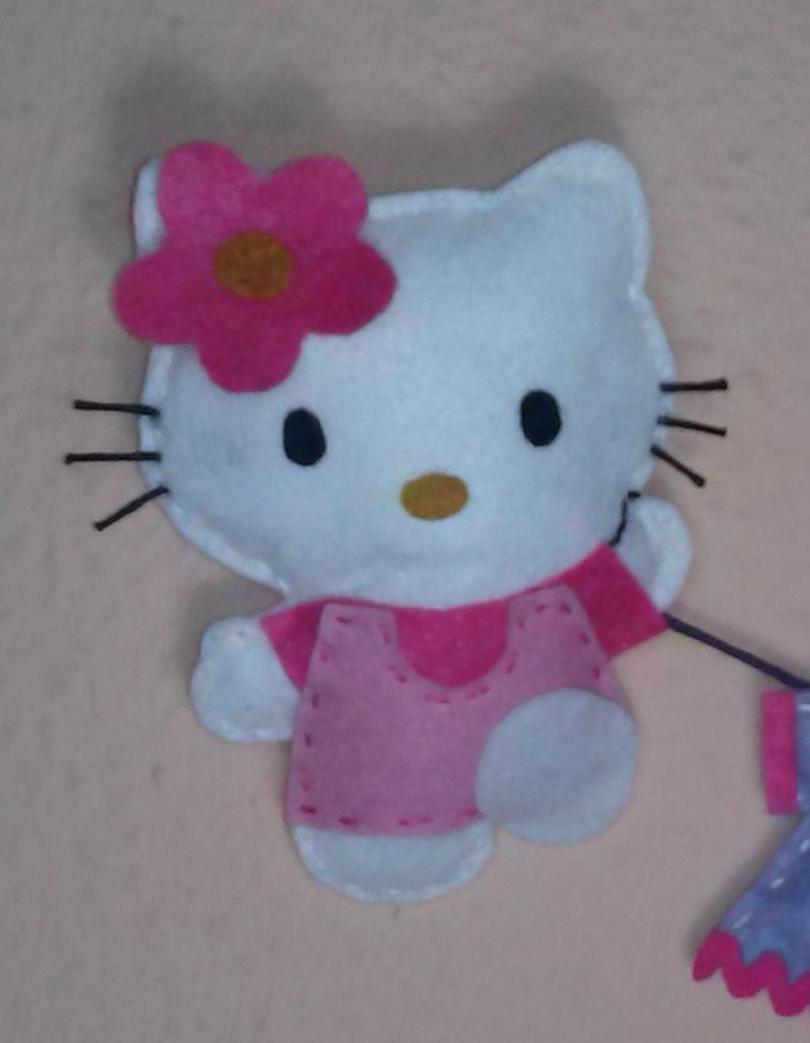 Detalle de Hello Kitty