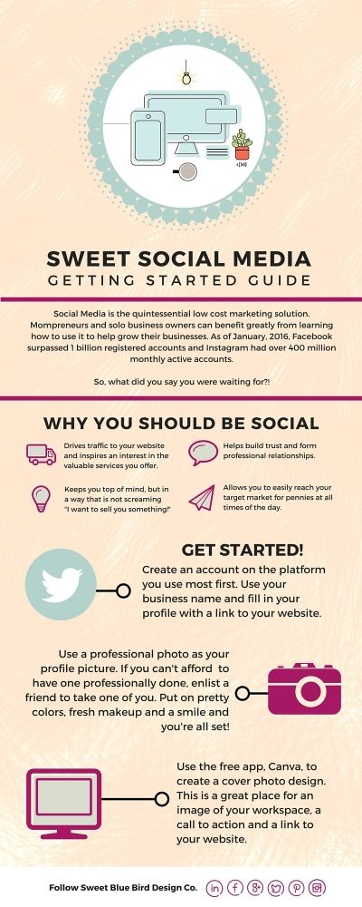 Have you been putting off getting started on social media for your business? This will help you ease into it. I understand (from experience) that it can be overwhelming to get on board with marketing your business online. Because of this, I created an easy info graphic along with a blog post to walk you through the beginning stages.
