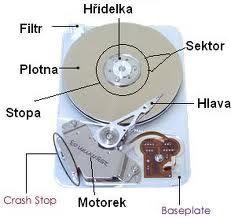 Pevný disk PC