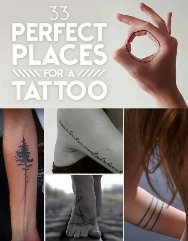 Best places for tattoos