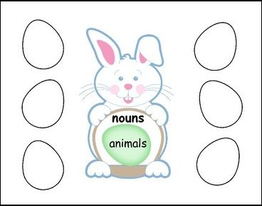 "FREE LANGUAGE ARTS LESSON - ""Easter Activity: Sorting Nouns; Kindergarten; First; Special Education; Autism"" - Go to The Best of Teacher Entrepreneurs for this and hundreds of free lessons. Kindergarten - 2nd Grade    #FreeLesson    #LanguageArts      #Easter   http://www.thebestofteacherentrepreneurs.net/2016/02/free-language-arts-lesson-easter.html"