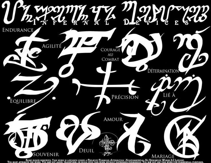 L'encyclopédie des Runes... ~ La cité des ténèbres ~ The Mortal Instruments