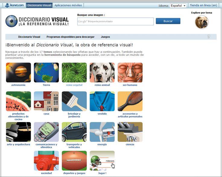 Diccionario visual http://www.ikonet.com/es/diccionariovisual/