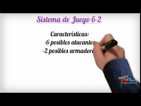 En este vídeo se encuentra, historia del voleibol, que es el voleibol, campo de juego y sus materiales, los partidos, equipos y fundamentos técnicos.-- Creat...
