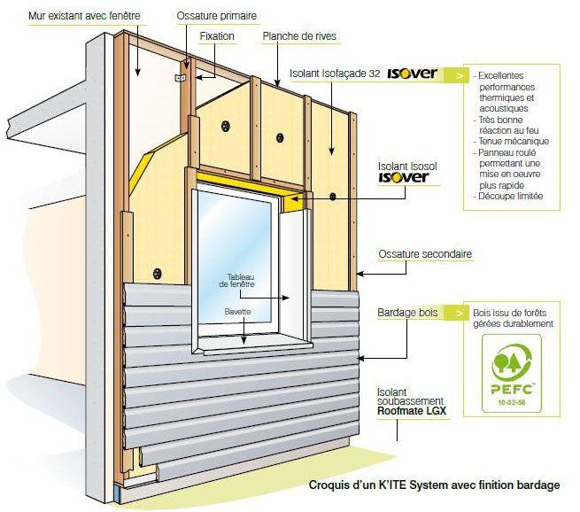 les 25 meilleures id es de la cat gorie isolation plafond sur pinterest plaque sous tuile. Black Bedroom Furniture Sets. Home Design Ideas