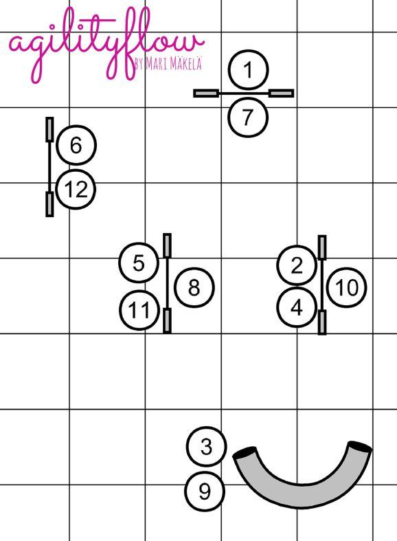 agilityflow courses 3