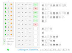 Les 42 meilleures images du tableau classe invers e sur - Application table de multiplication ...