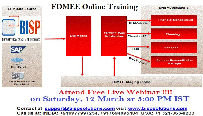 Getting to know FDMEE    Attend Free Live Webinar session on Saturday, 12 March at 5:00 PM IST  Registration link: https://attendee.gototraining.com/r/7396639393298448642  For more details contact at mohit.dhawral@bisptrainings.com or visit : www.bisptrainings.com  call us at: INDIA: +919977997254, +917694095404  USA:+1 321-363-8233