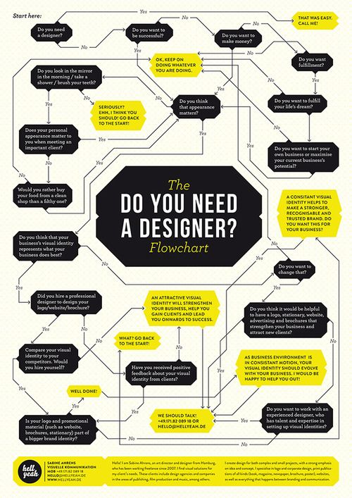 do you need a designer?Inspiration, Design Clothing, Flowchart Aus, Flowchart Infographic, Do You, Posters Design, Graphics Design, Flow Charts Design, Design Blog