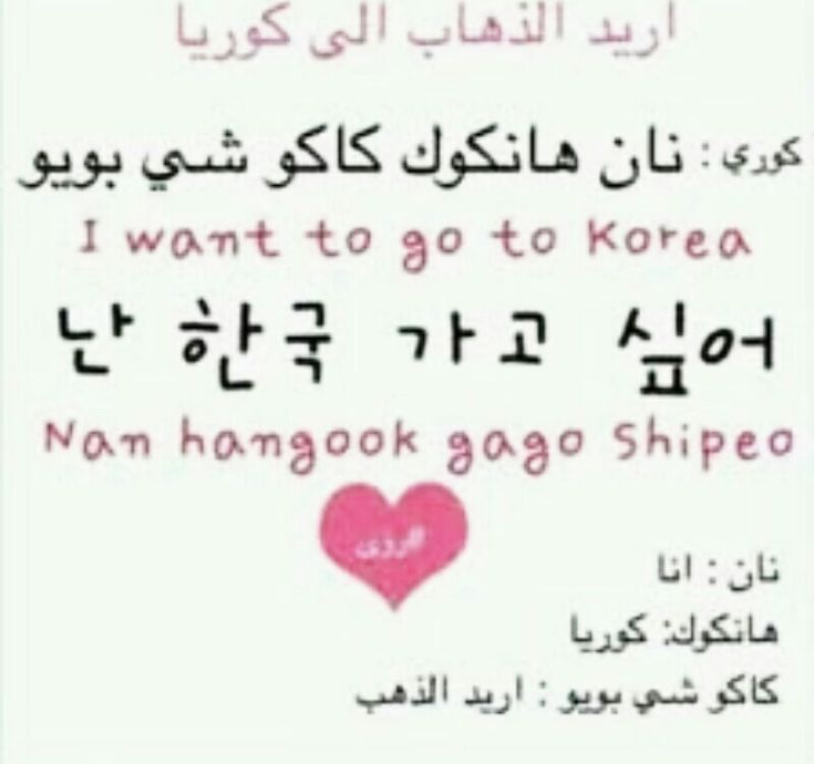 Pin By Mohamed Alajrawy On Korea S Love Will Never End In 2020 Korea Language Words Language