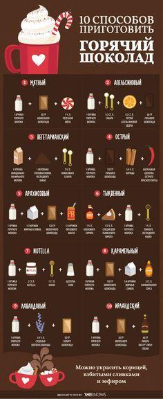 10способов приготовить вкусный горячий шоколад