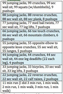 I'm not entirely sure this person knows how long it takes to do that many jumping jacks... This is like a 2 hour workout.