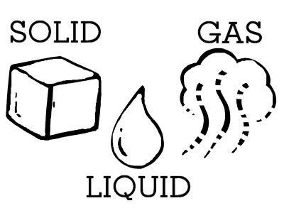 pictures of solid liquid gas