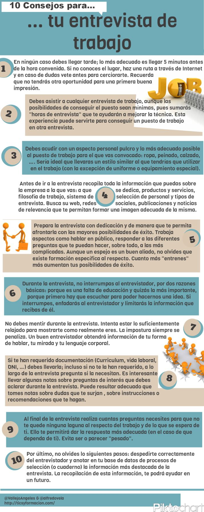7 best Empleo images on Pinterest | Interview, Spanish and Infographic