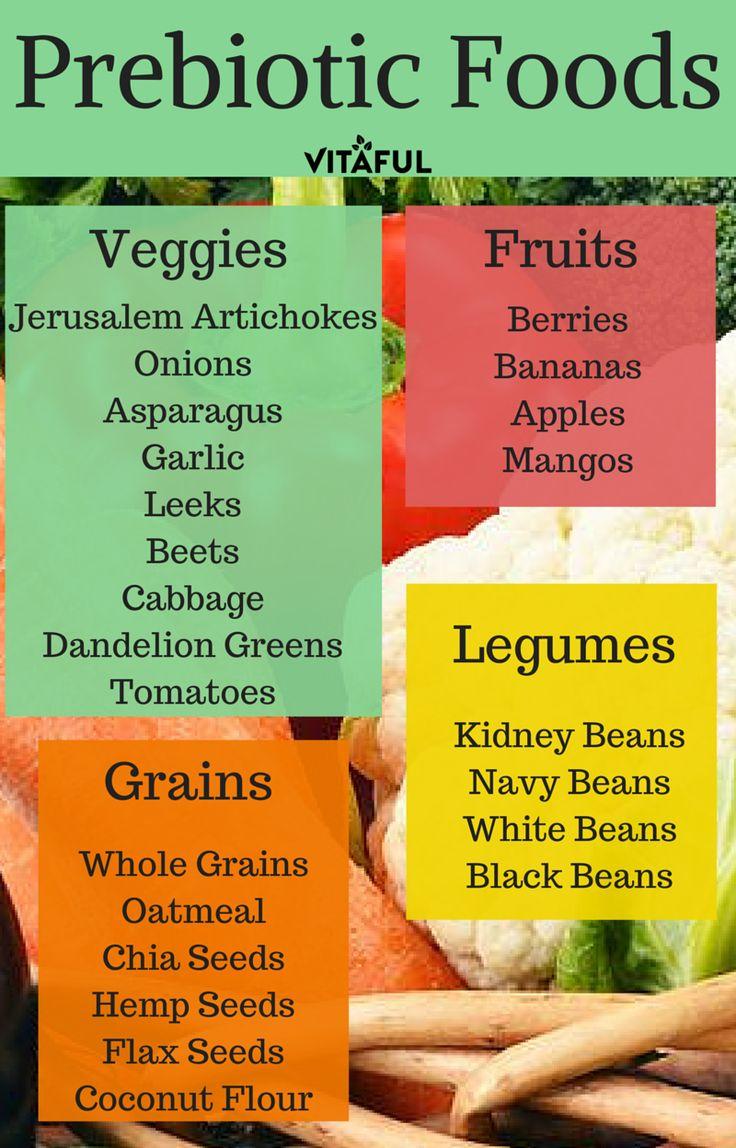 A List of Prebiotic Foods | Gut Health | Probiotics ...