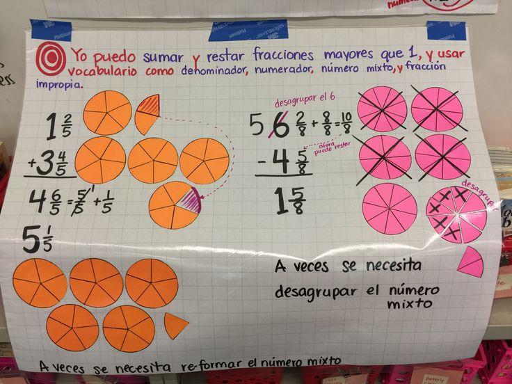 Sumando y Restando Números Mixtos y Fracciones Impropias