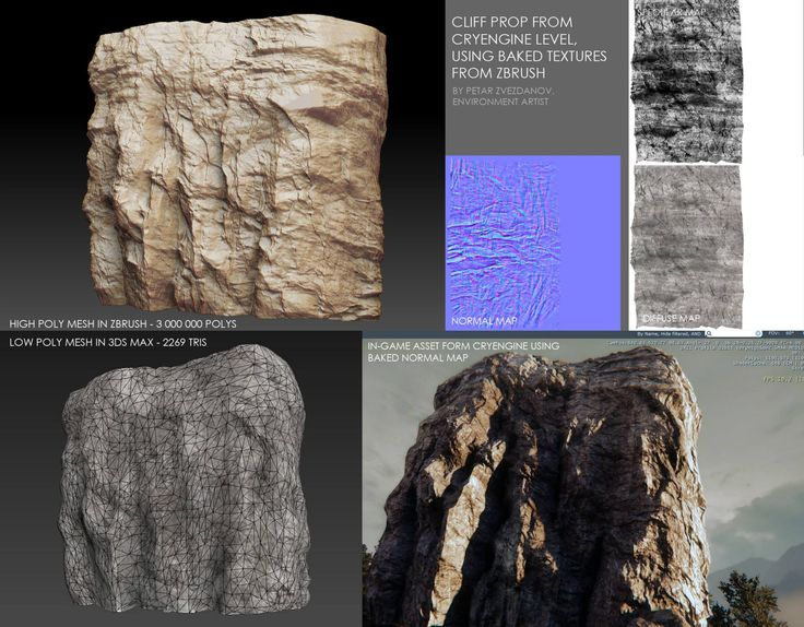 """A Cryengine 3 game environment -""""A Cave along the Coast"""" - Polycount Forum"""