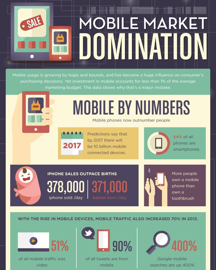 mobile-marketing-domination-small.png Easy to make money with this at earningwithease.com
