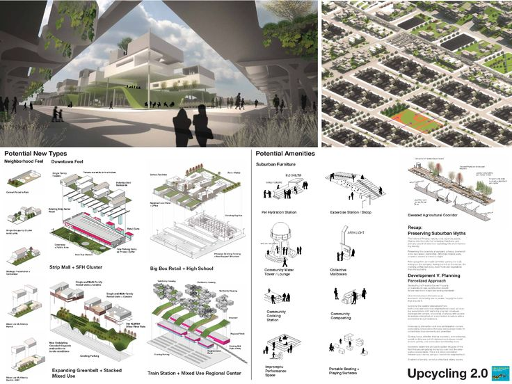 Conosciuto Best 25+ Architecture portfolio examples ideas on Pinterest  IQ66