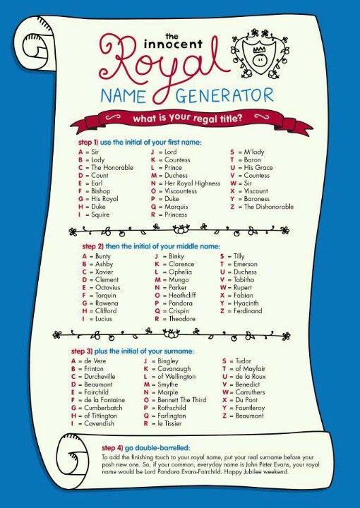 This generator is so fun. I got Lady Octavius Fairchild (: -Brooke E.
