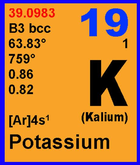 Eating foods high in potassium will change your physical ...