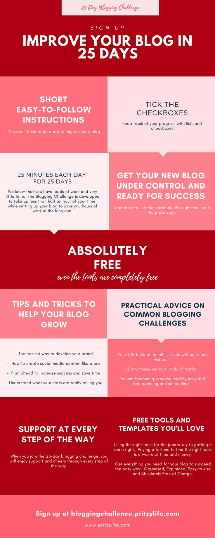 How to improve your new blog in 25 minutes each day for 25 days. 25-day blogging challenge infographic - how it works