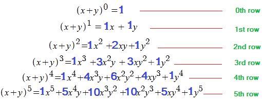 Pascal Triangle Binomial Theorem