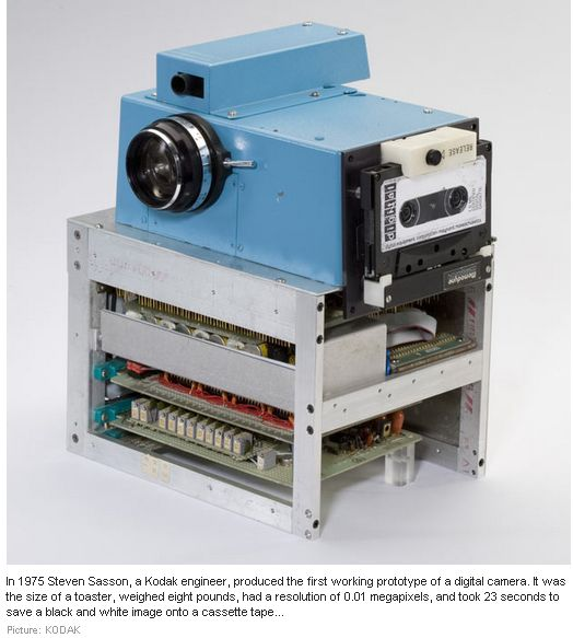 First Working Prototype of a Digital Camera - 1975