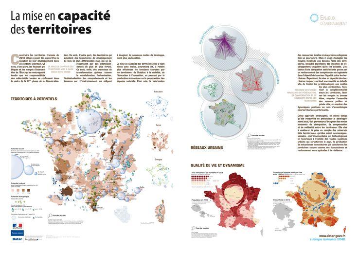 Territoires 2040 - La mise en capacité des territoires